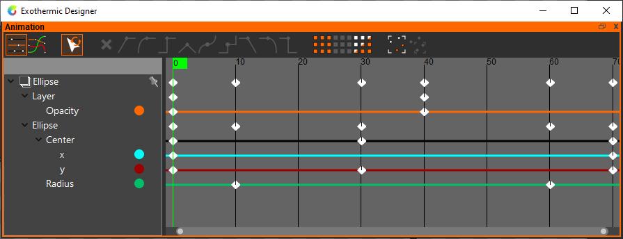 Dope Sheet Panel